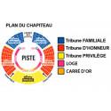 Cirque de St Petersbourg Montpellier moins cher